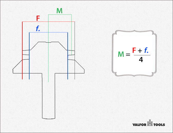 """M"" Calculation Diagram"